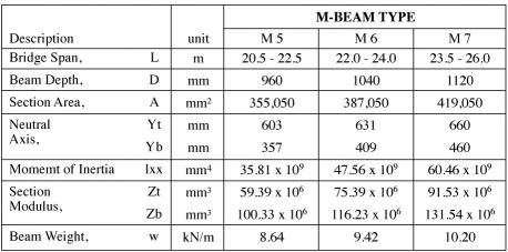 M-Beams-4a_52.jpg