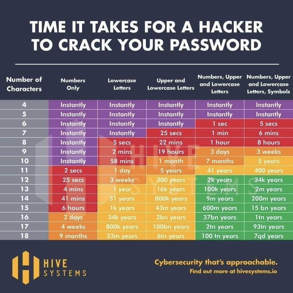 PasswordTips.jpeg