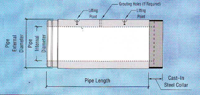 Jacking Pipes Concrete Products Malaysia OKA